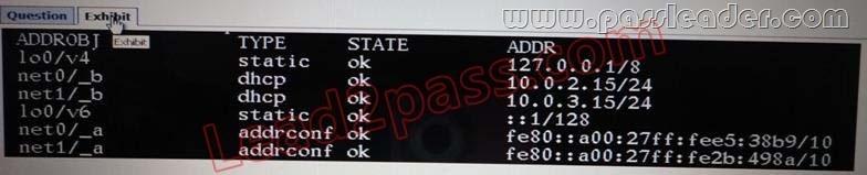 passleader-1z0-821-dumps-1321
