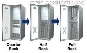 passleader-1Z0-485-dumps-201