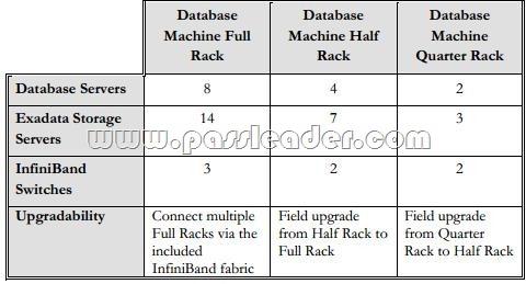 passleader-1Z0-485-dumps-202