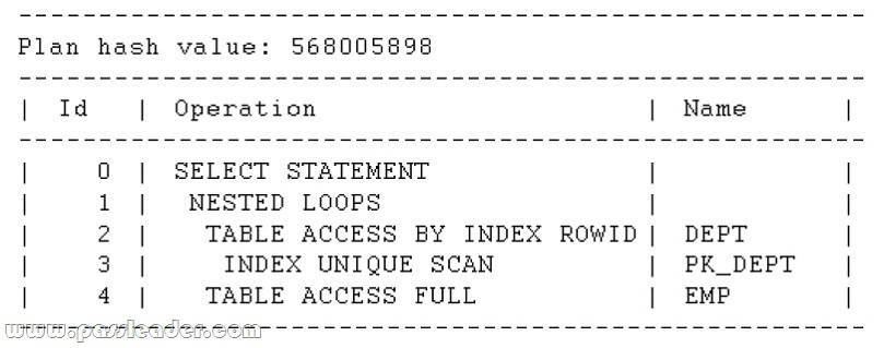 passleader-1z0-064-dumps-531