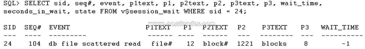 passleader-1z0-064-dumps-541