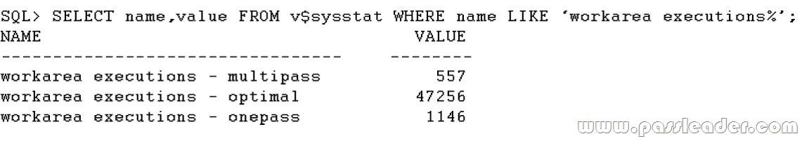passleader-1z0-064-dumps-802