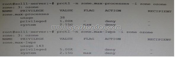 passleader-1z0-822-dumps-201
